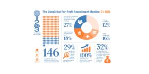 2into3 Recruitment Monitor Q1 2020